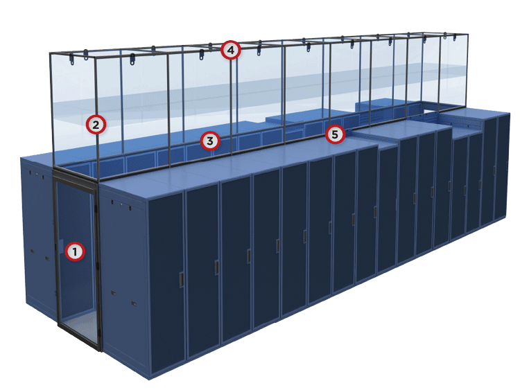 Aisle containment barrier panels